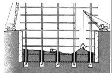 Проектирование стены в грунте от начала и до конца